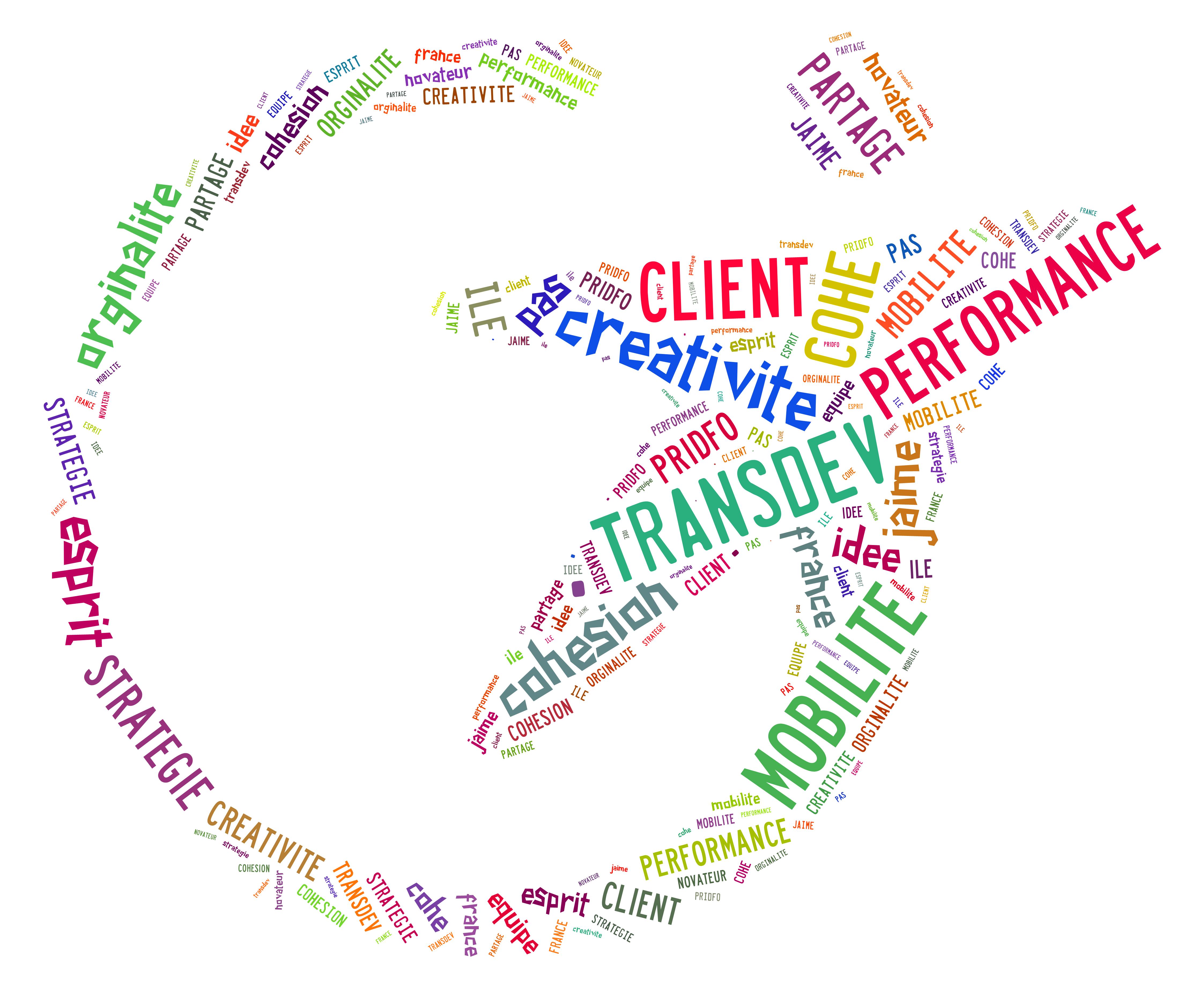 Transdev Création D'un Nuage De Texte